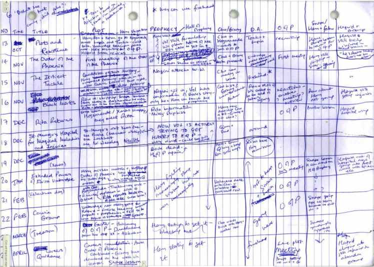 J K Rowling Handwritten Outline